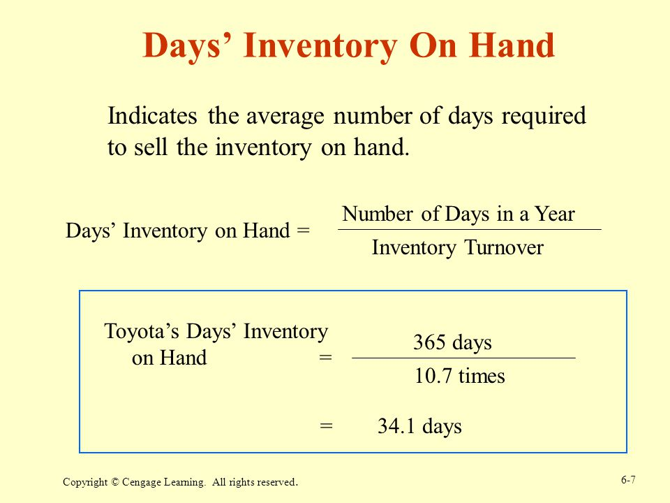 Days' Inventory On Hand