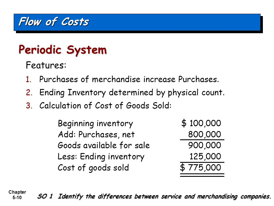 Periodic System Flow of Costs Features: