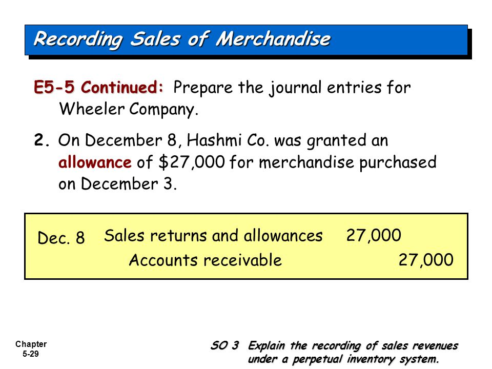 Recording Sales of Merchandise