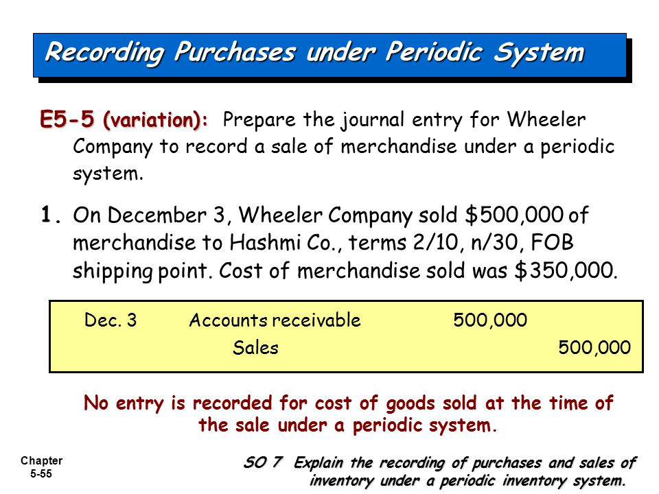Recording Purchases under Periodic System