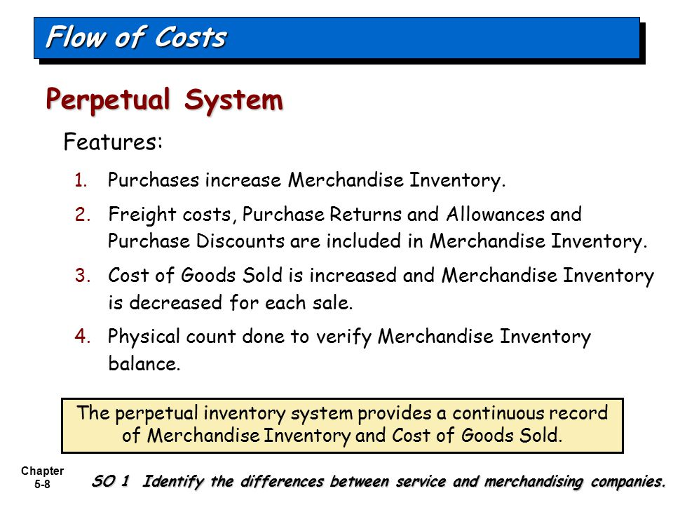 Perpetual System Flow of Costs Features: