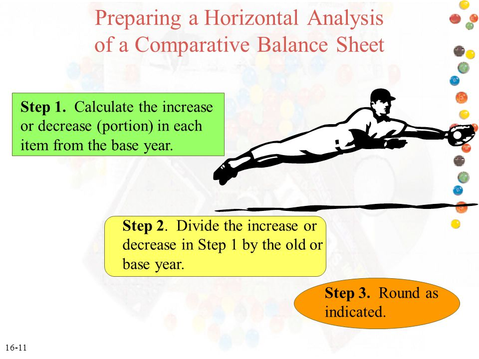 Preparing a Horizontal Analysis of a Comparative Balance Sheet