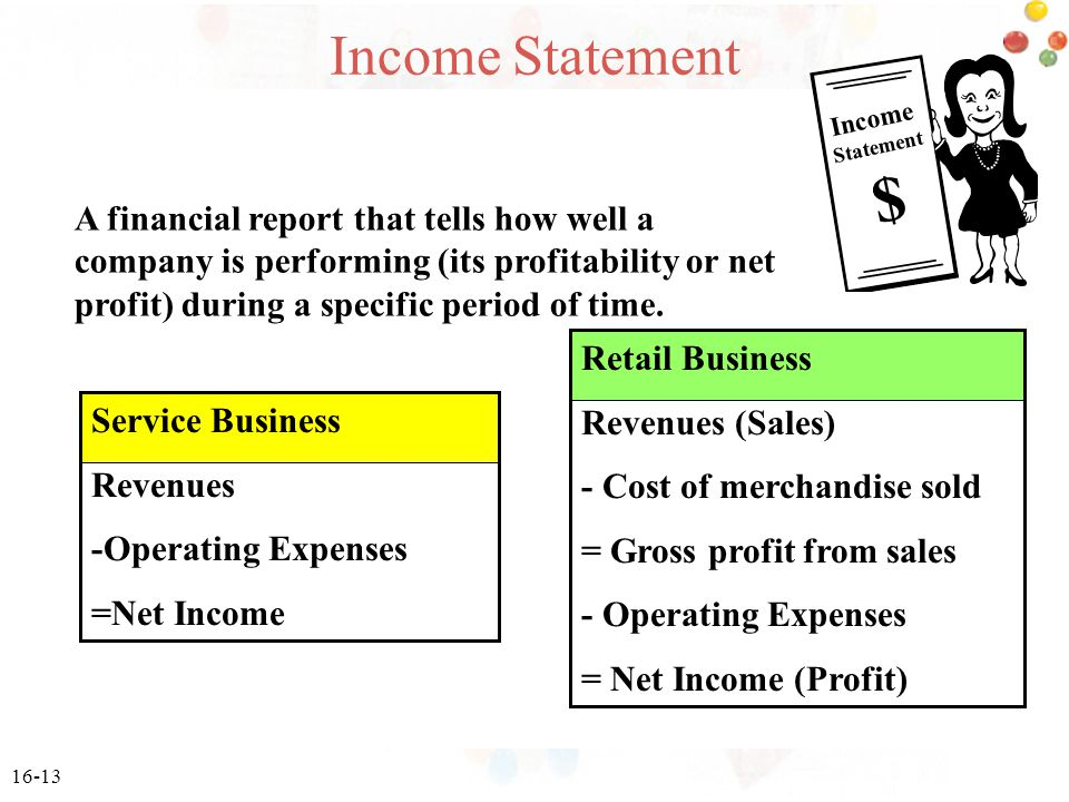Income Statement Income Statement$