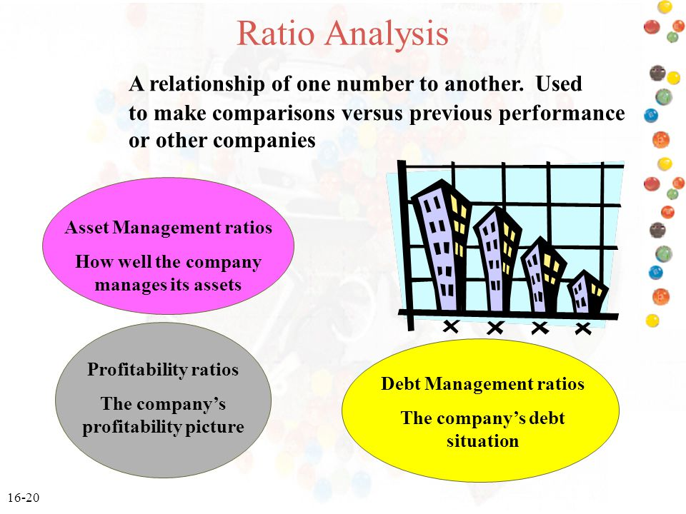 Ratio Analysis A relationship of one number to another. Used