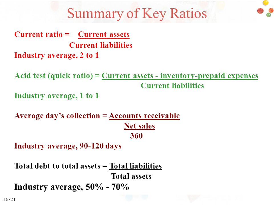Summary of Key Ratios Industry average, 50% - 70%