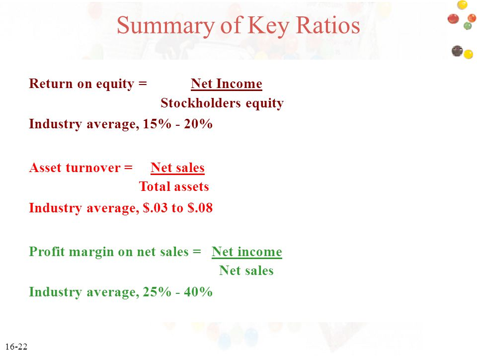 Summary of Key Ratios Return on equity = Net Income