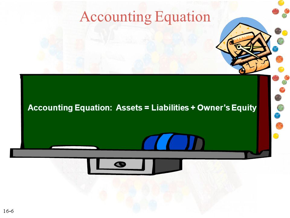 Accounting Equation Accounting Equation: Assets = Liabilities + Owner's Equity