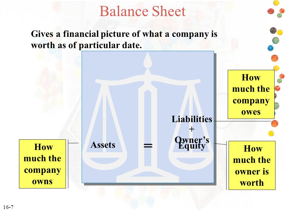 Balance Sheet Gives a financial picture of what a company is worth as of particular date. How much the company owes.