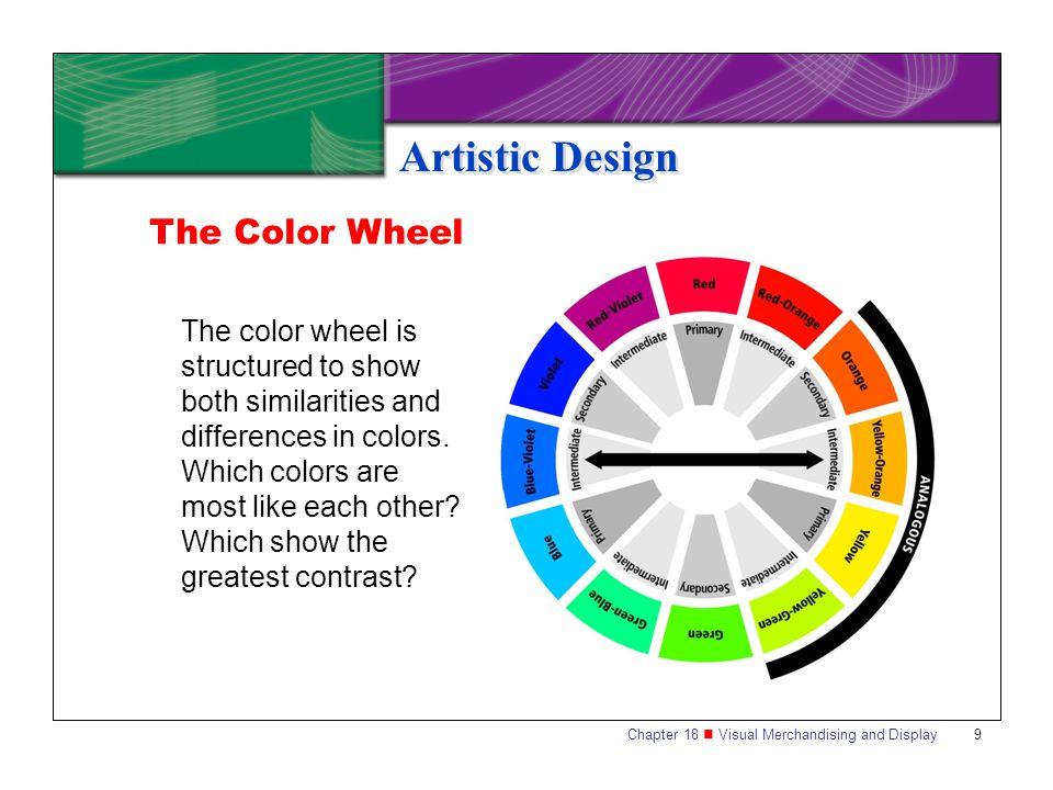 Artistic Design The Color Wheel