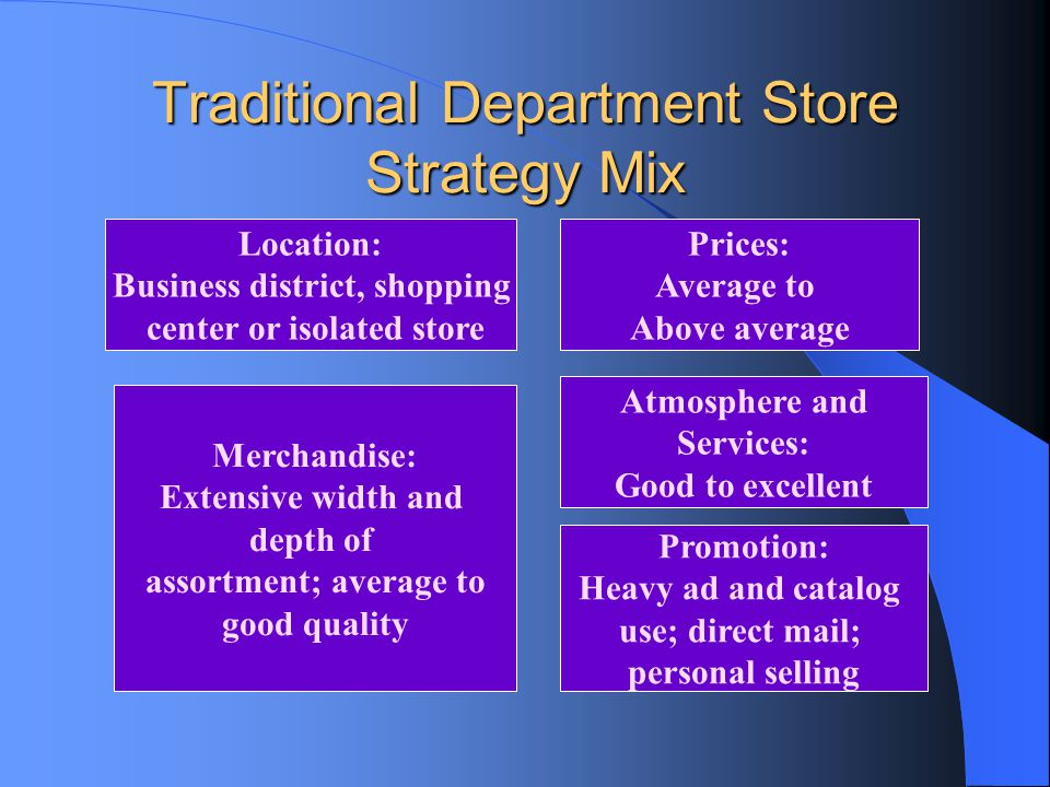 Traditional Department Store Strategy Mix