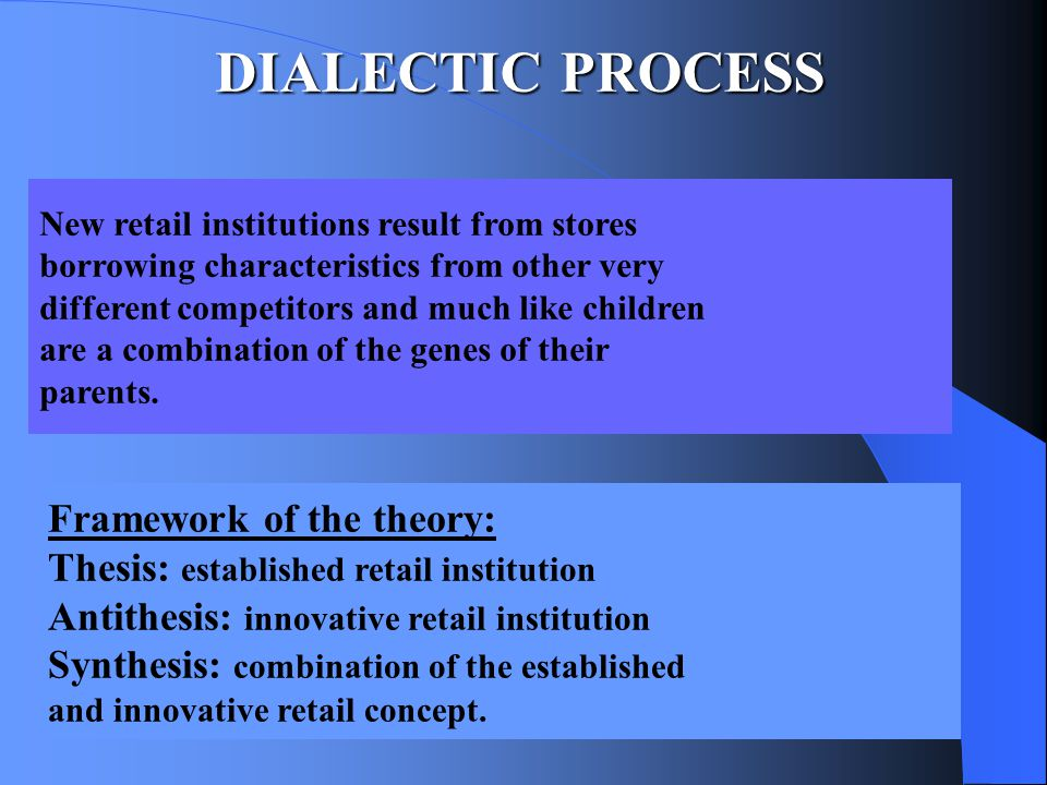 DIALECTIC PROCESS Framework of the theory: