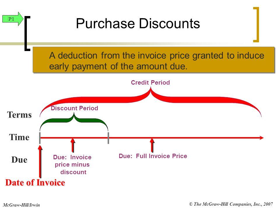 Due: Invoice price minus Due: Full Invoice Price