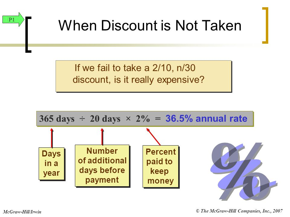 When Discount is Not Taken