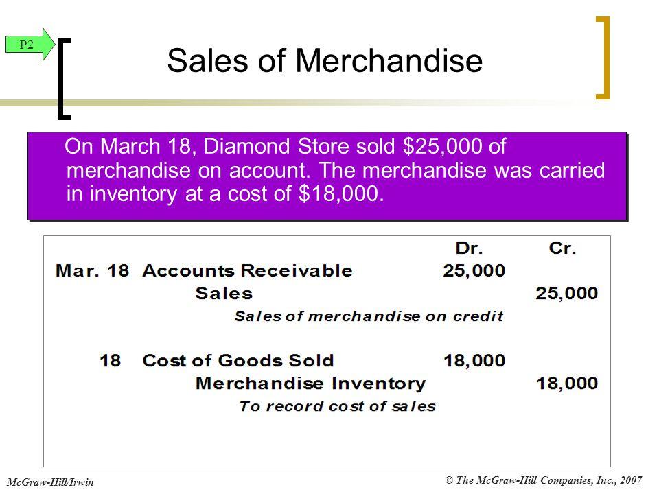 Sales of Merchandise P2.