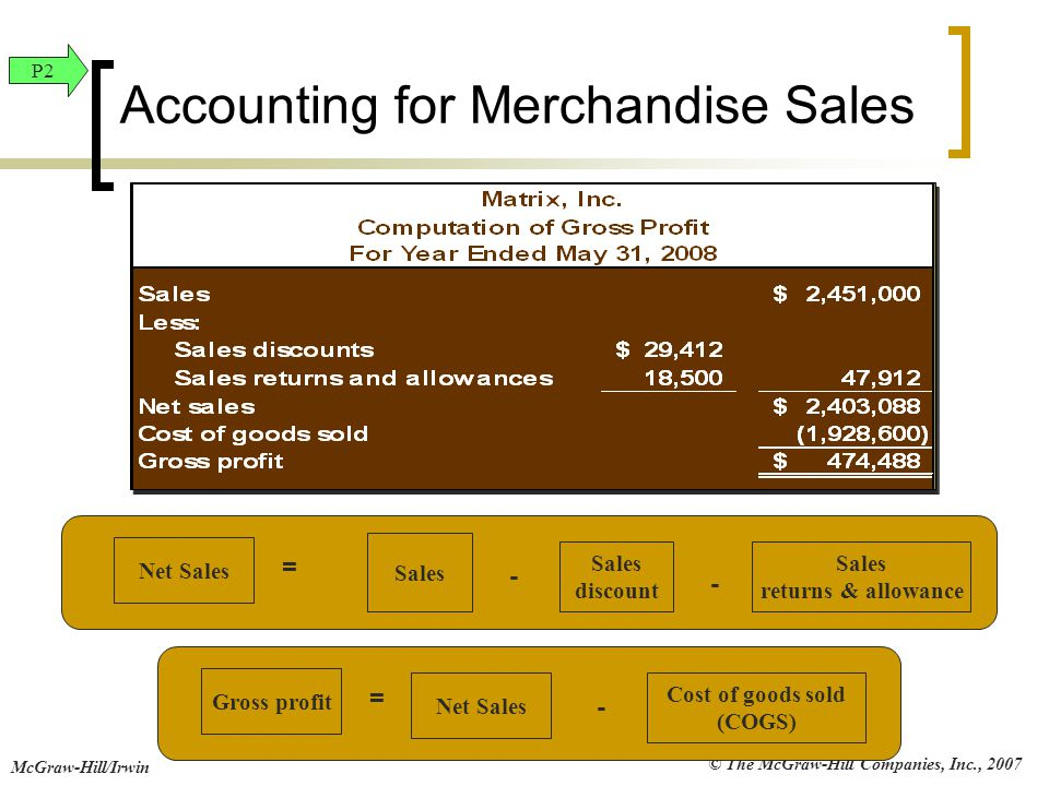 Accounting for Merchandise Sales