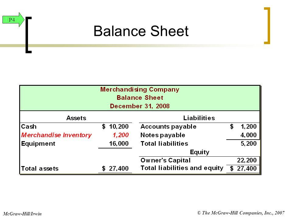 P4 Balance Sheet.