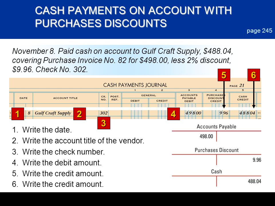 CASH PAYMENTS ON ACCOUNT WITH PURCHASES DISCOUNTS