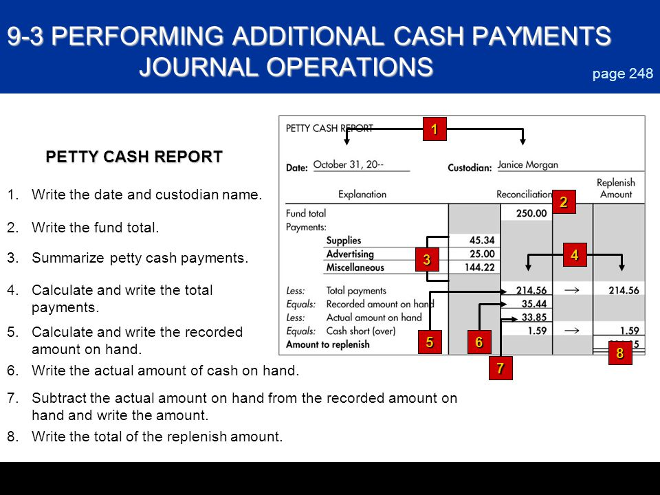 9-3 PERFORMING ADDITIONAL CASH PAYMENTS JOURNAL OPERATIONS