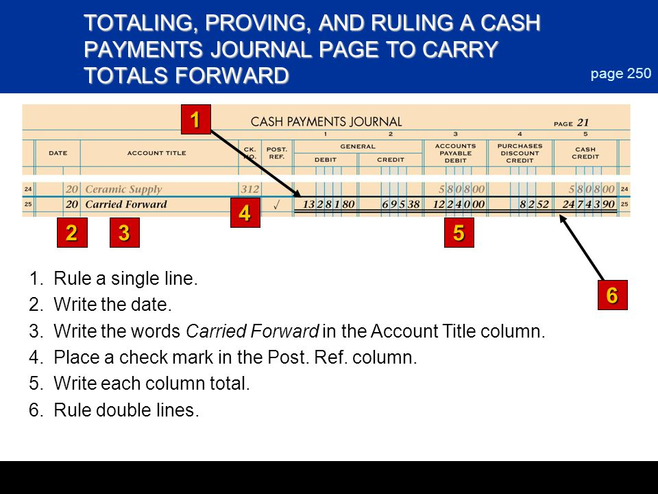 Chapter 9 TOTALING, PROVING, AND RULING A CASH PAYMENTS JOURNAL PAGE TO CARRY TOTALS FORWARD. page 250.