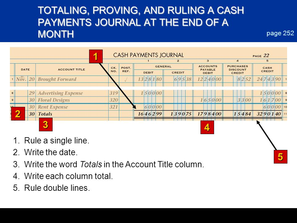 Chapter 9 TOTALING, PROVING, AND RULING A CASH PAYMENTS JOURNAL AT THE END OF A MONTH. page 252. 1.