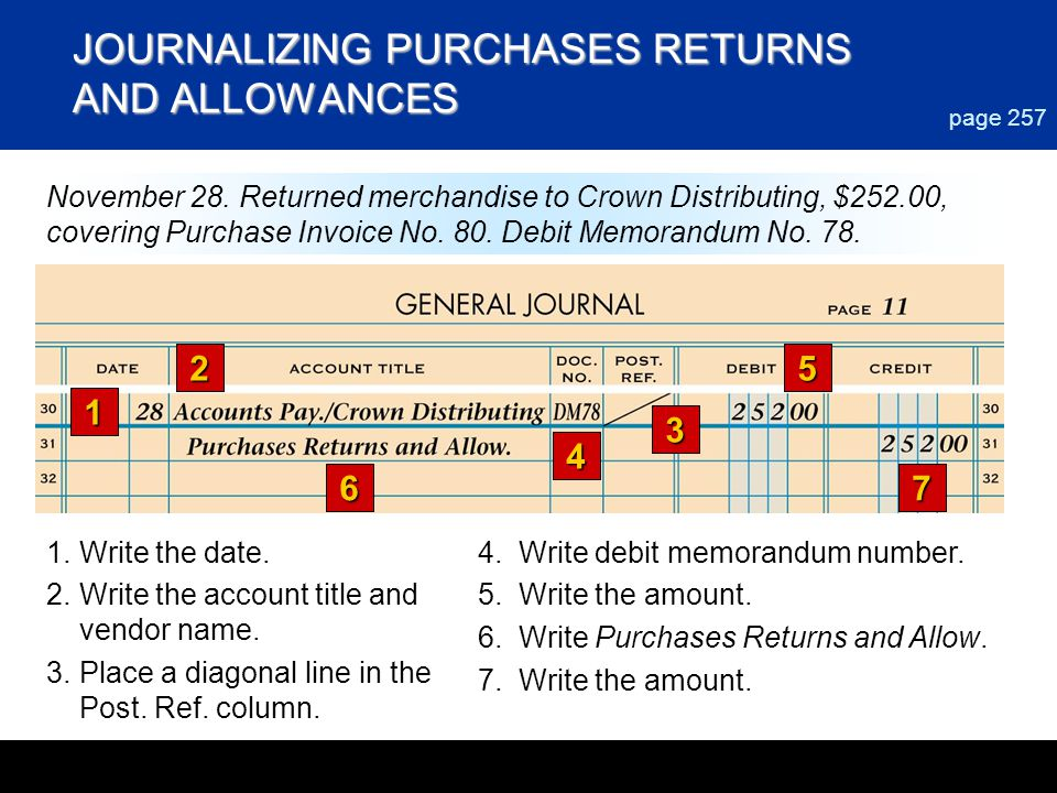 JOURNALIZING PURCHASES RETURNS AND ALLOWANCES