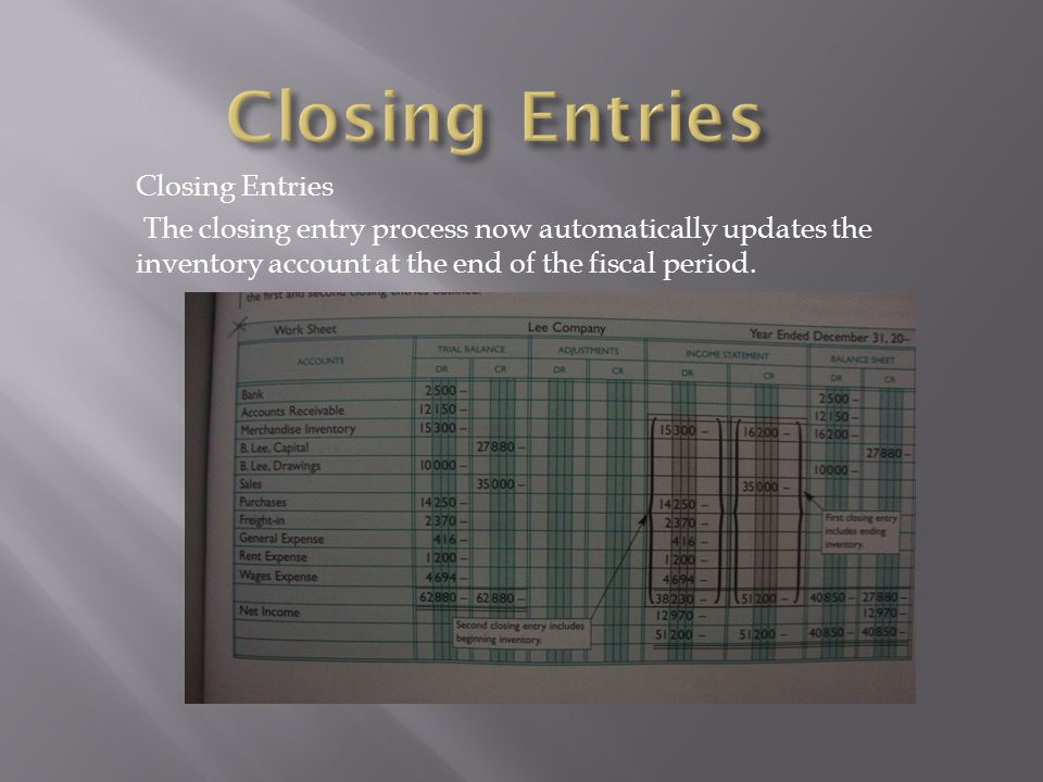 Closing Entries Closing Entries