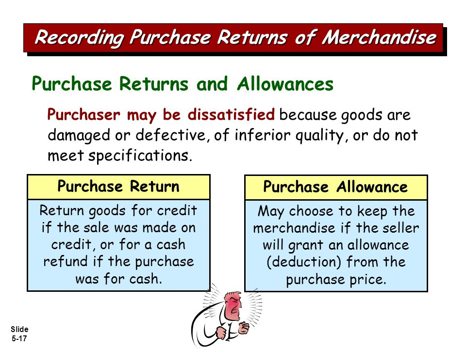 Recording Purchase Returns of Merchandise