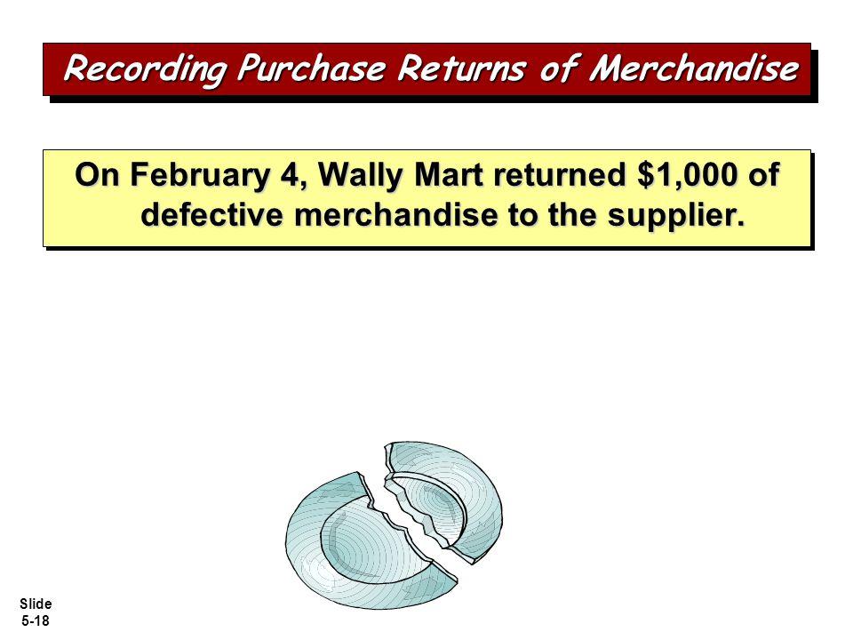 Recording Purchase Returns of Merchandise