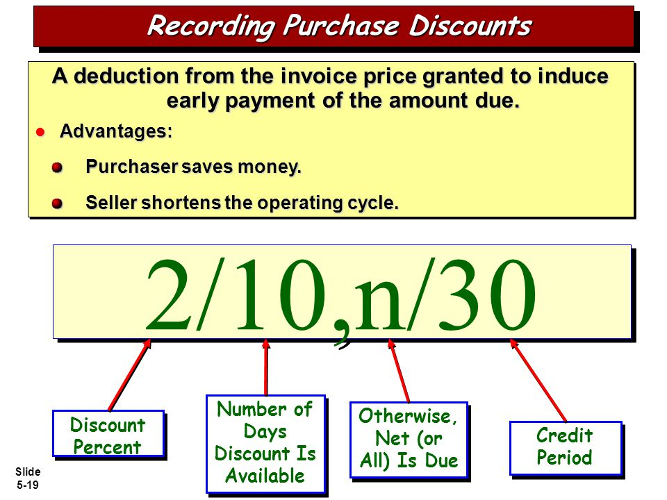 Recording Purchase Discounts