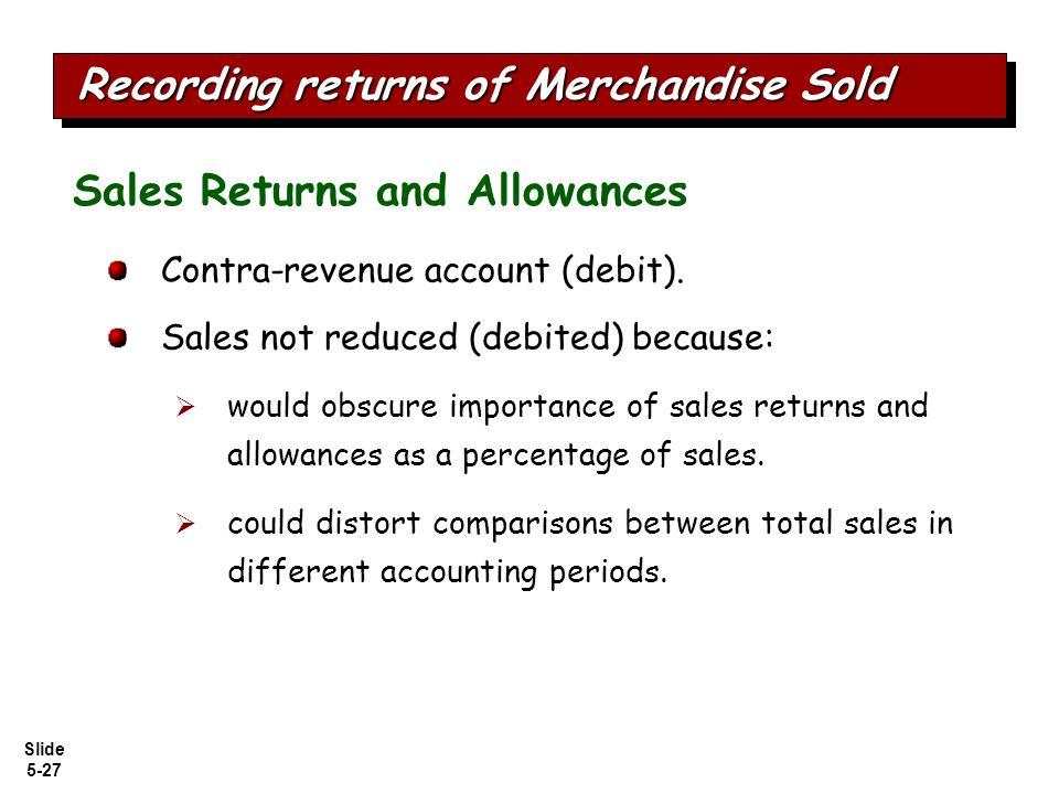 Recording returns of Merchandise Sold