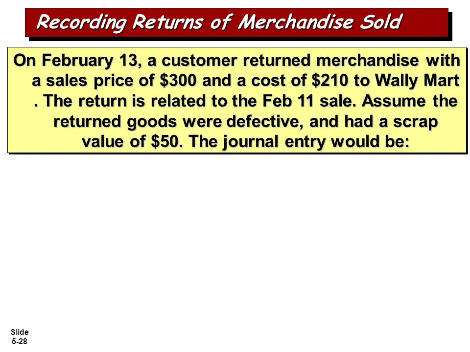 Recording Returns of Merchandise Sold