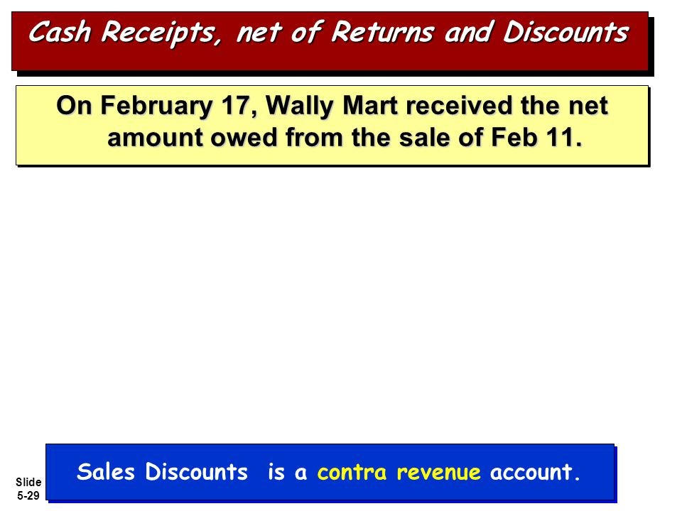 Cash Receipts, net of Returns and Discounts