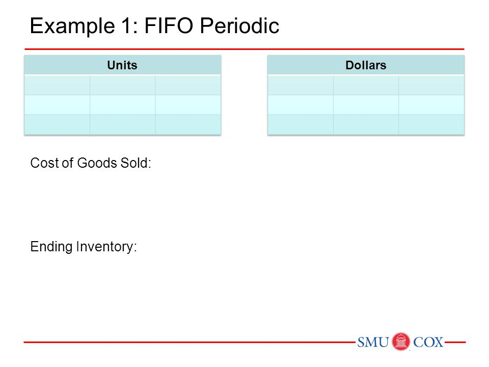Example 1: FIFO Periodic