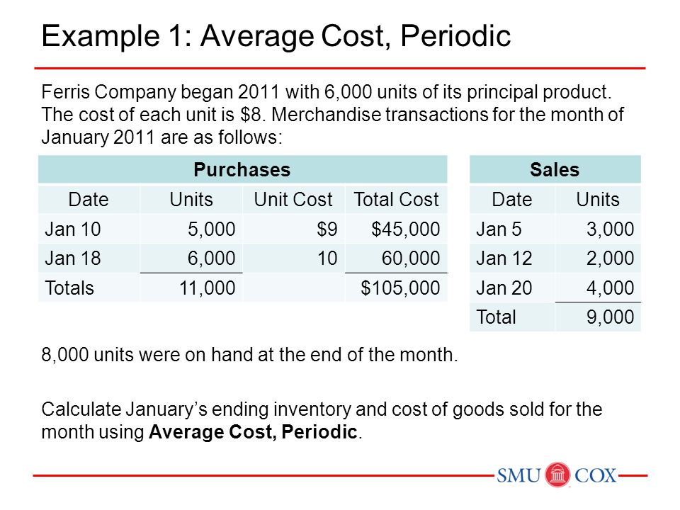 Example 1: Average Cost, Periodic