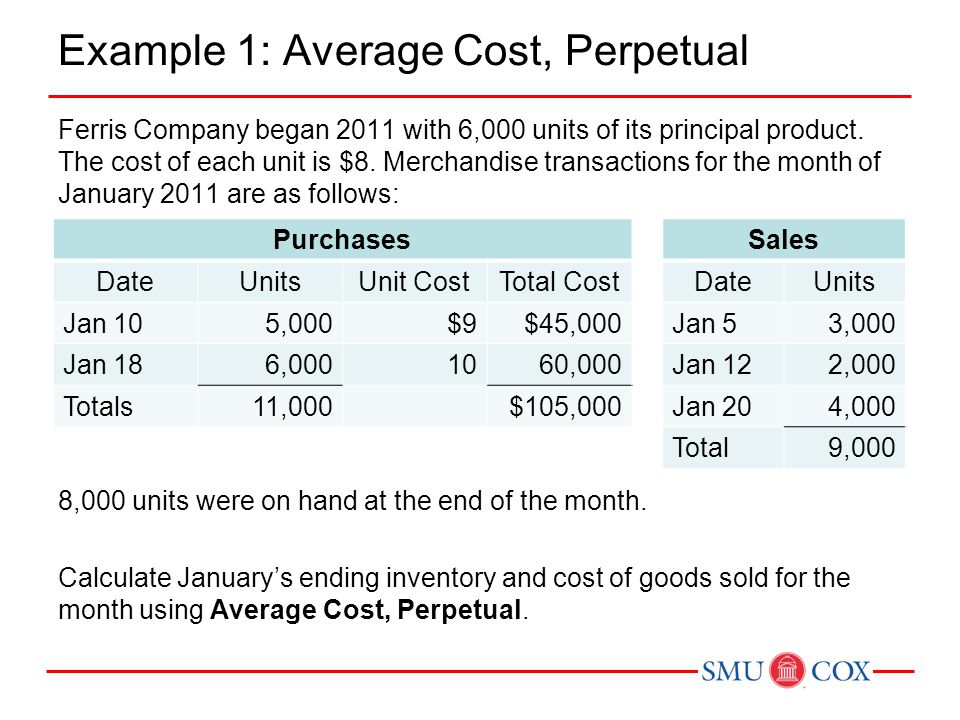 Example 1: Average Cost, Perpetual