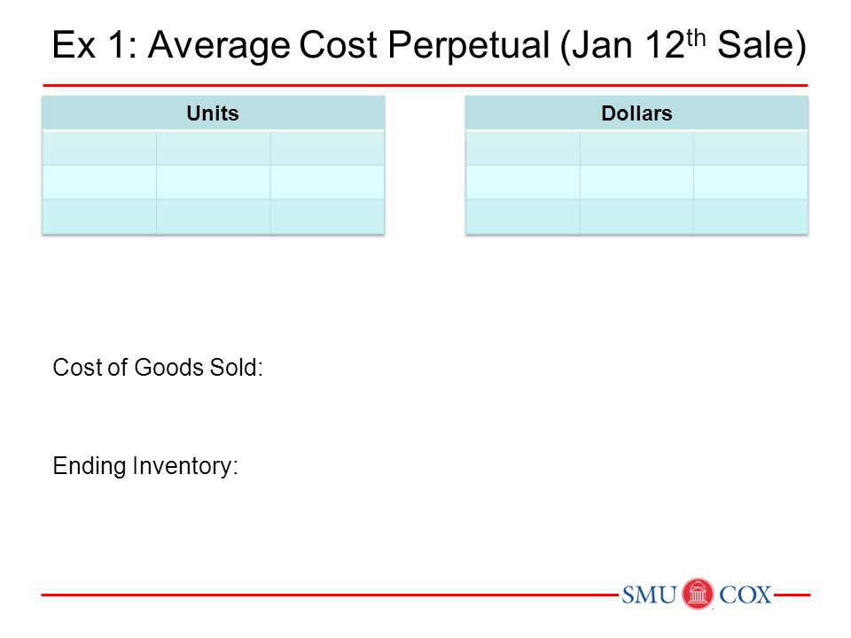 Ex 1: Average Cost Perpetual (Jan 12th Sale)