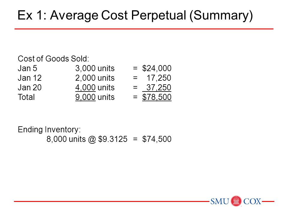 Ex 1: Average Cost Perpetual (Summary)