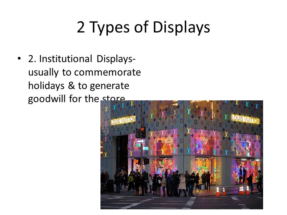 2 Types of Displays 2.