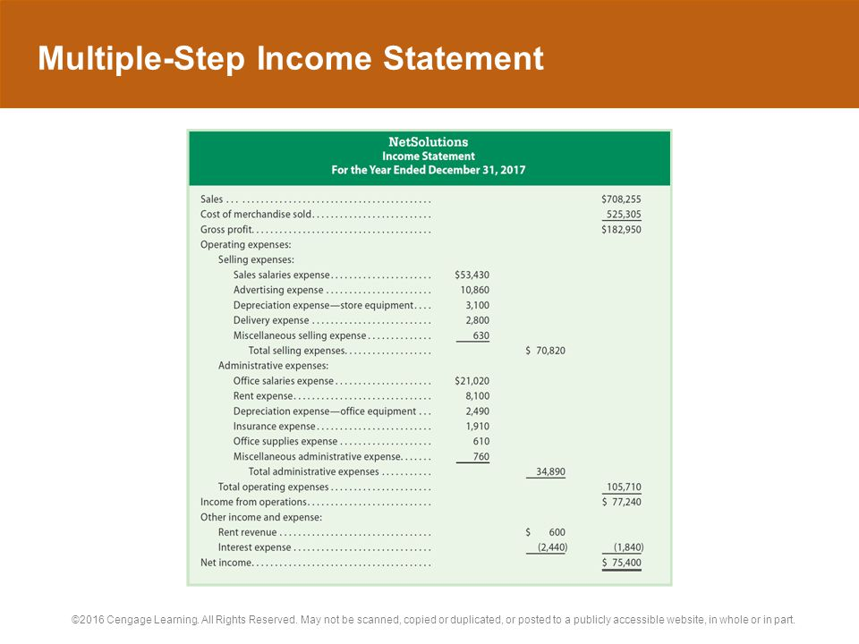 Multi Step Income Statement Template Excel