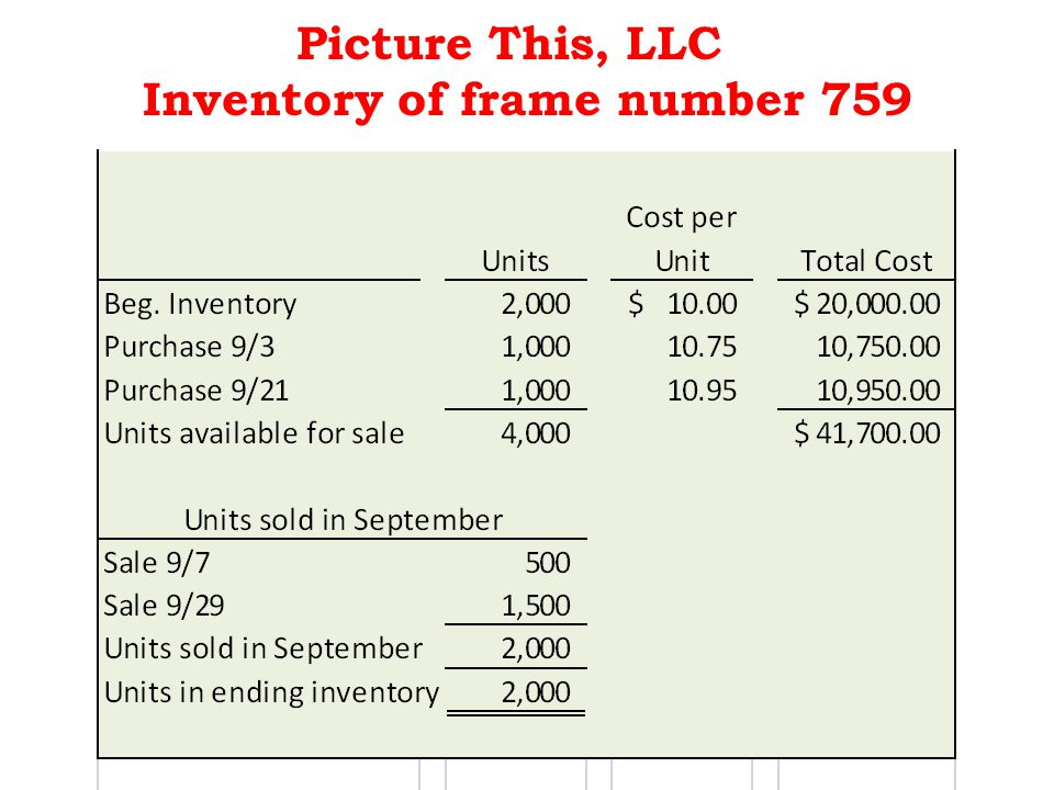 Picture This, LLC Inventory of frame number 759