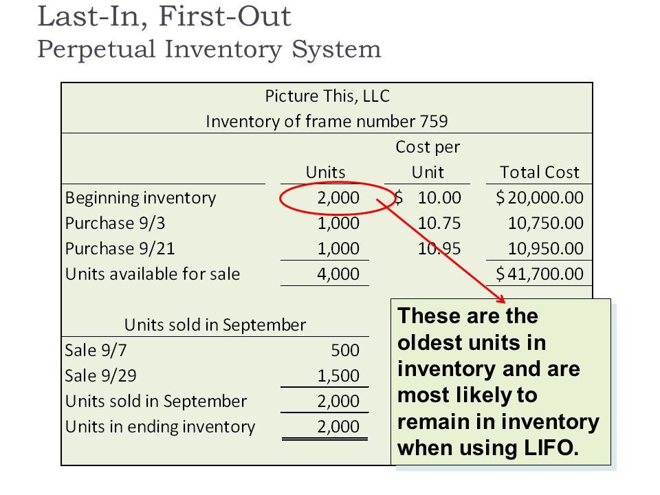 Pros & Cons of the JIT Inventory System