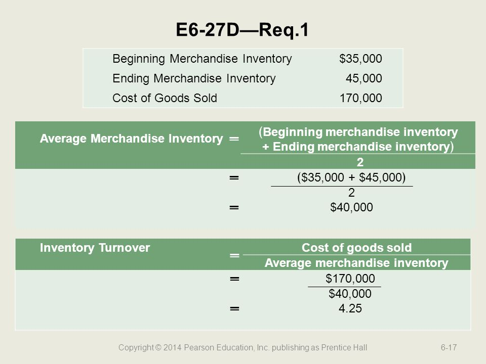 E6-27D—Req.1 Beginning Merchandise Inventory $35,000