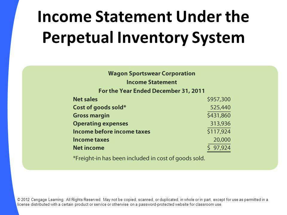 Income Statement Under the Perpetual Inventory System