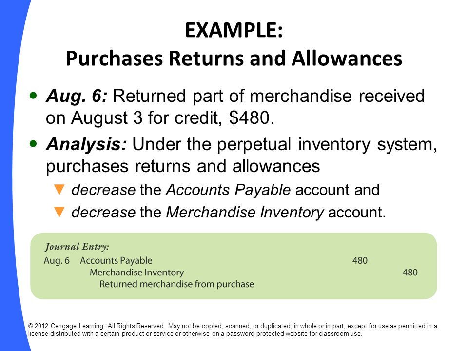 EXAMPLE: Purchases Returns and Allowances
