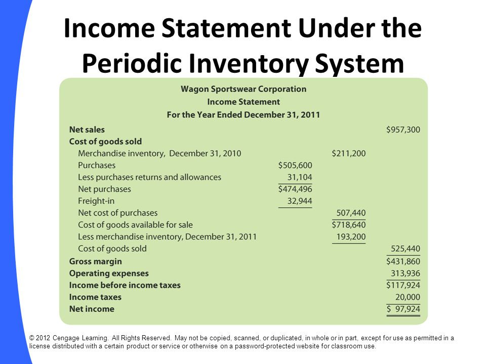 Income Statement Under the Periodic Inventory System