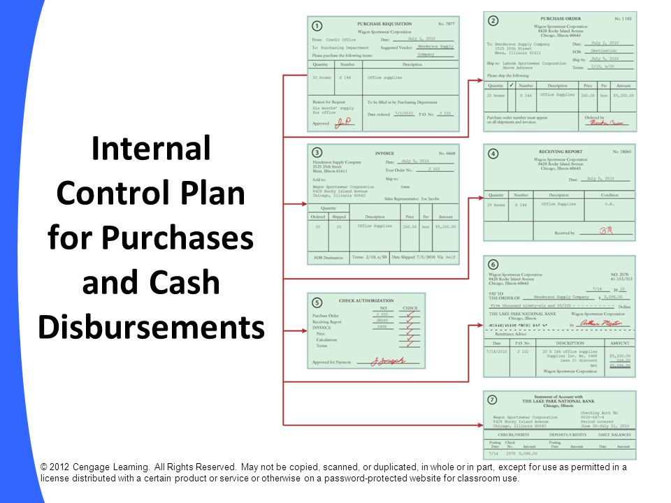 Internal Control Plan for Purchases and Cash Disbursements