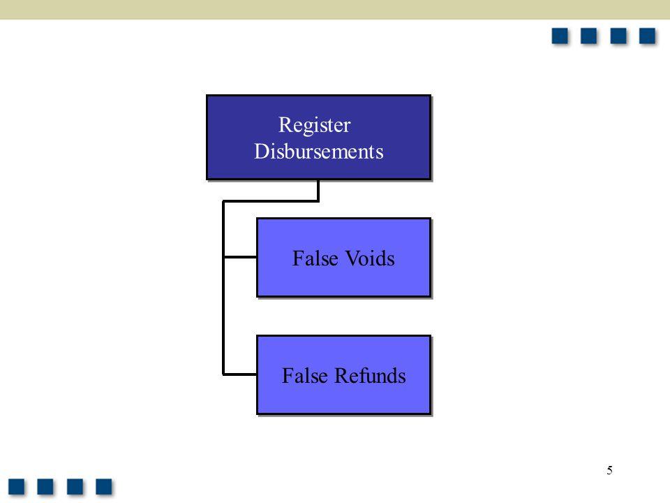 Register Disbursements False Voids False Refunds