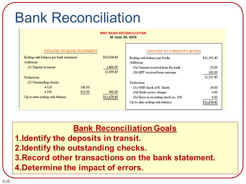Bank Reconciliation Goals