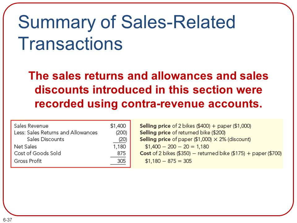 Summary of Sales-Related Transactions