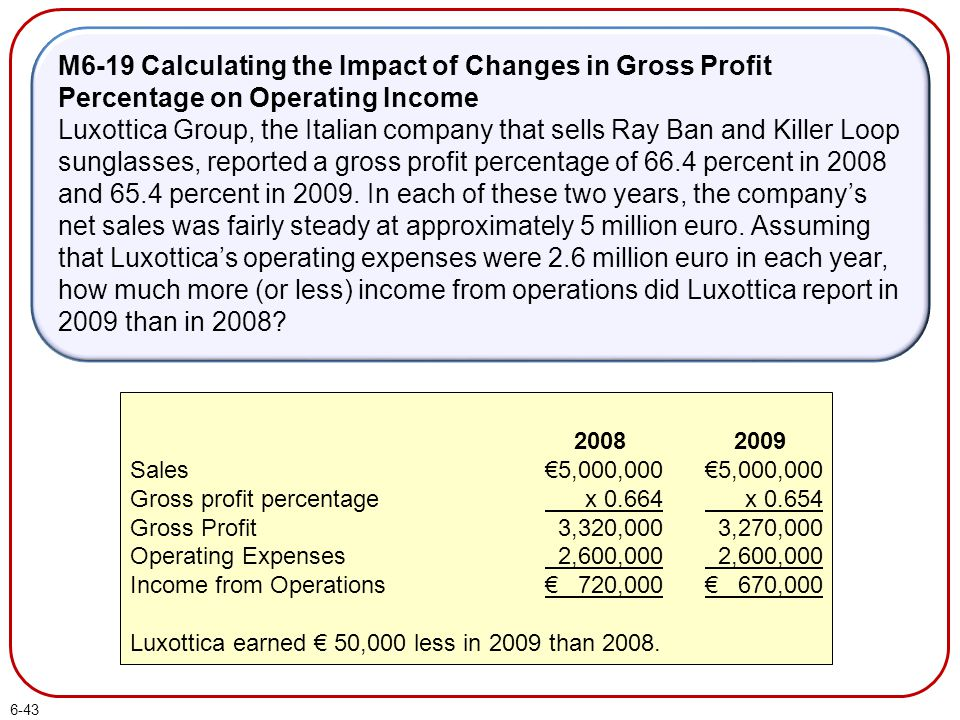 M6-19 Calculating the Impact of Changes in Gross Profit Percentage on Operating Income